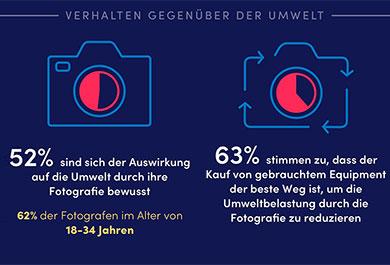 MPB Infografik Gebrauchtgeräte (Ausschnitt)