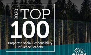 Graifk Top 100 Influencer